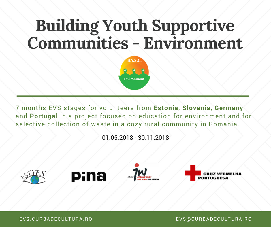 Building Youth Supportive Communities - Environment